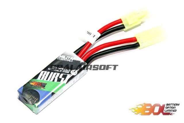 Burst Programmable MOSFET Device For AEG/ERG/EBB BOL_BURST_CT
